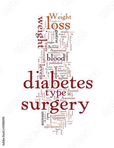 Weight loss surgery to treat diabetes из aihumnoi. Роялти-фри вектор #51188090 на Fotolia.ru