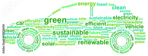 Clean Energy Car Concept Word Cloud