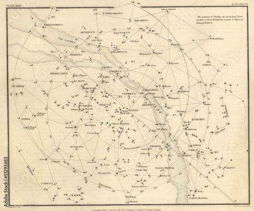 Astronomical chart vintage