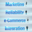 Marketing, Reliability, e-Commerce, Integration : pack of banner