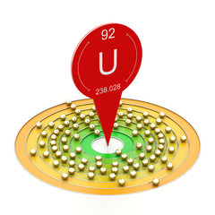 Uranium from periodic table - electron configuration