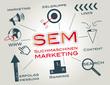 SEM Suchmaschinen Marketing, sea, seo