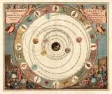 Astronomical chart vintage - Fine Art prints