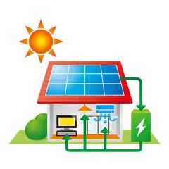 太陽光発電と蓄電池で快適な生活