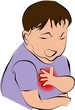 chest pain in child