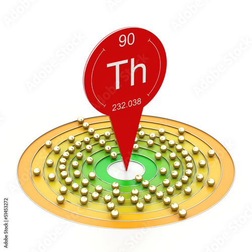 Thorium element from periodic table - electron configuration