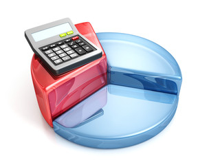 Business and accounting calculator with colorful pie graph