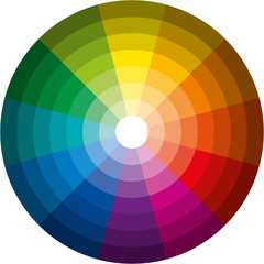 Color Circle (Farbkreis)