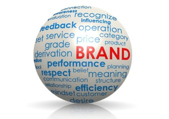 Brand sphere
