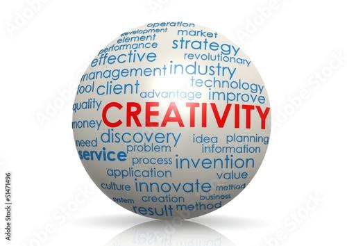 Creativity sphere