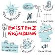 Existenzgründung, Geschäftsidee, Gründung, Unternehmen