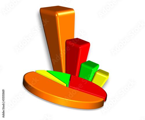 Bar & pie chart