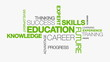 Education word cloud text animation