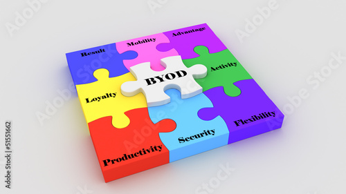 BYOD puzzle