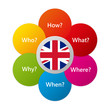 English - Six Question Words with National Flag
