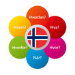 Norwegian - Six Question Words with National Flag