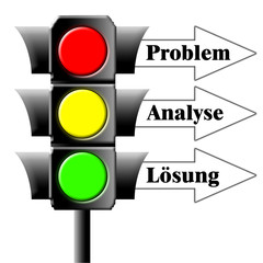 Ampel - Lösung - Analyse - Lösung