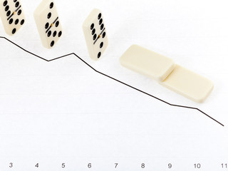 groggy domino and graph of decline results