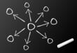 Diagramm Mittelpunkt