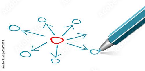 Diagramm Mittelpunkt Stift