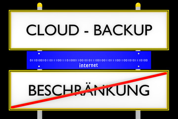 Cloud Backup vs Bechränkung konzeptionell_Internet - 3D