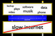 data vs slow internet konzeptionell_Internet - 3D
