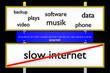 data vs slow internet konzeptionell_Internet - 3D