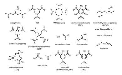 Explosive compounds, 2D chemical structures (set).