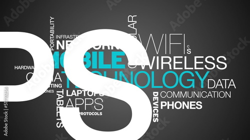 Mobile Technology Word Cloud Animation