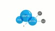 Graphic design web motion network blue rounds animation
