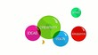 Creativity chart ideas colored rounds concept animation