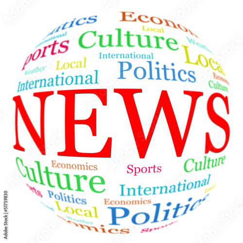 News related words arrangement in spherical form