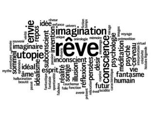 """Nuage de Tags """"REVE"""" (sommeil utopie rêves esprit imagination)"""