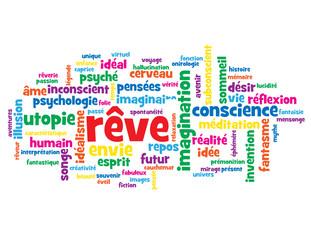 """Nuage de Tags """"REVE"""" (imagination sommeil utopie rêves pensées)"""