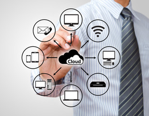businessman drawing Cloud computing concept design