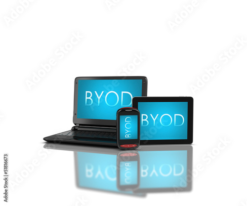 "Devices with ""BYOD"""