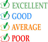 Concept of good credit score for business