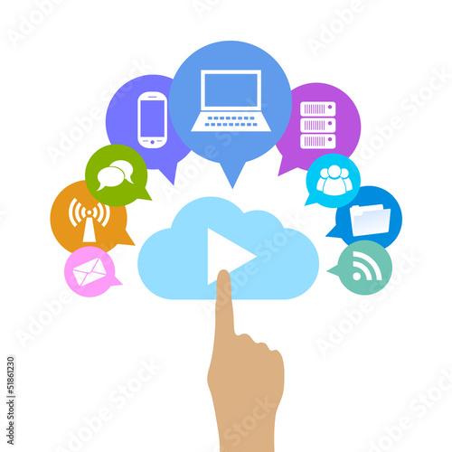 Cloud computing devices illustration