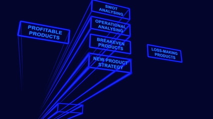 Stages of product strategy