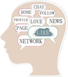 silhouette head, words on the topic of social networking