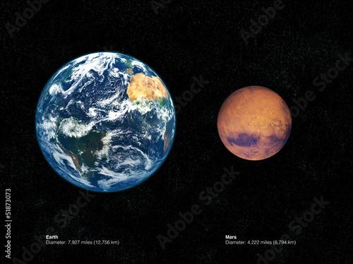 Earth to Mars comparison