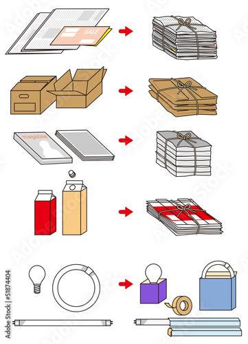 資源ゴミ危険ゴミの出し方
