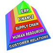 ERP Enterprise Resource Planning Pyramid Steps Elements
