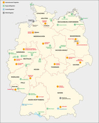 Flughäfen Deutschland
