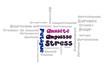 Nuage de tags - Mots-clés : Stress