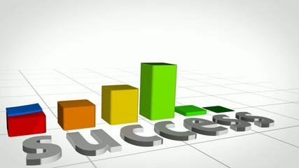 Erfolgsstatistik