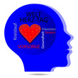 Kopf - Welt - Herz - Tag