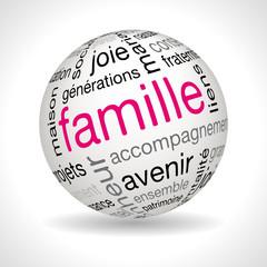 Sphère Famille