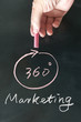 Marketing of 360 degree