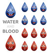 water and blood